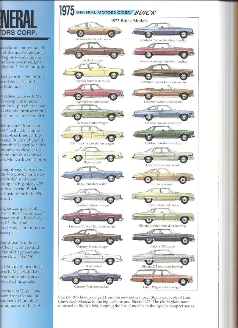 found a new book today,Cars of the 70's. pretty awsome Bookre10