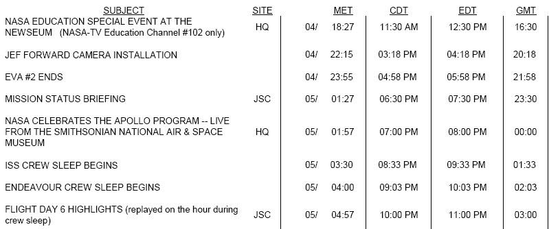 [STS-127: Endeavour] suivi de la mission. - Page 4 20-07-11