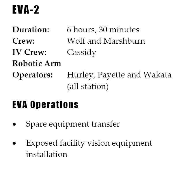 [STS-127: Endeavour] EVA 2 (Wolf & Mashburn) 20-07-13