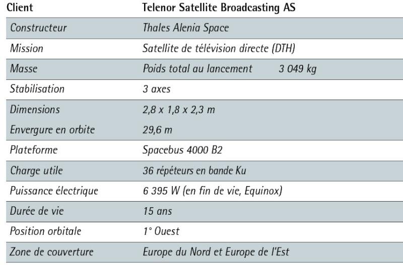 Ariane 5 ECA V192 / NSS 12 + Thor 6 (29/10/2009) - Page 3 29-10-13