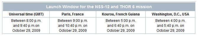 Ariane 5 ECA V192 / NSS 12 + Thor 6 (29/10/2009) - Page 3 29-10-14