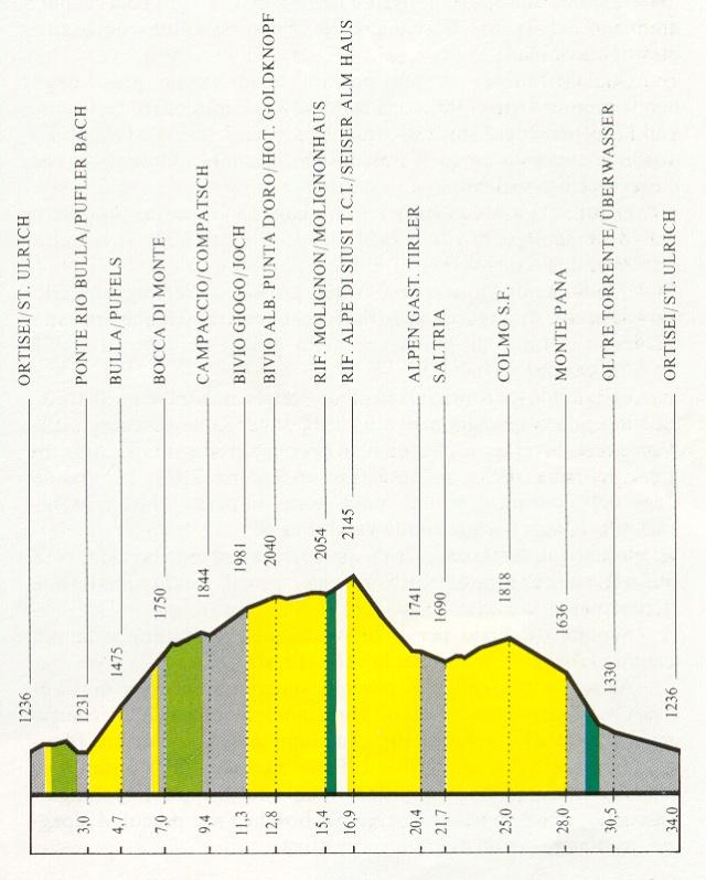 Alpe di Siusi (BZ) - Domenica 13 settembre Altime10