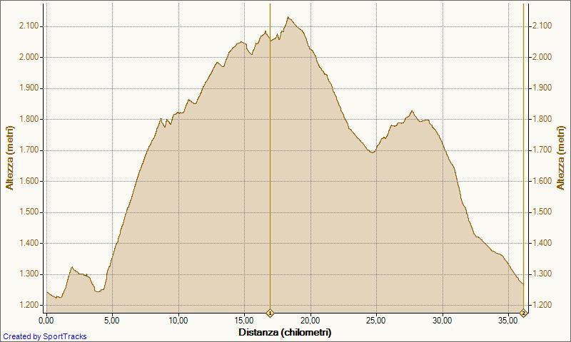 Alpe di Siusi (BZ) - Domenica 13 settembre Le_mie10