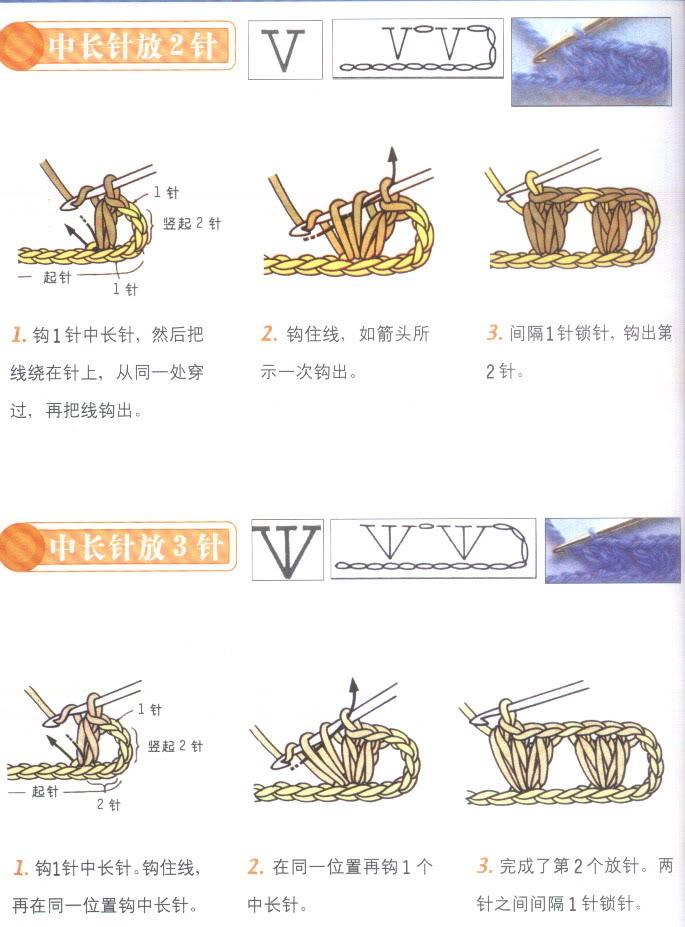 Cho em hỏi về mẫu đan này :-s 018410