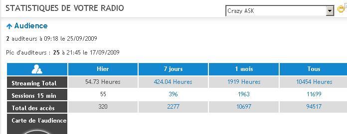 Stats Radio - Page 4 Stat17