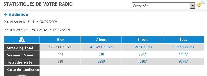 Stats Radio - Page 4 Stat19