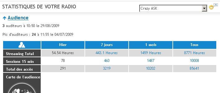 Stats Radio - Page 2 Stats116