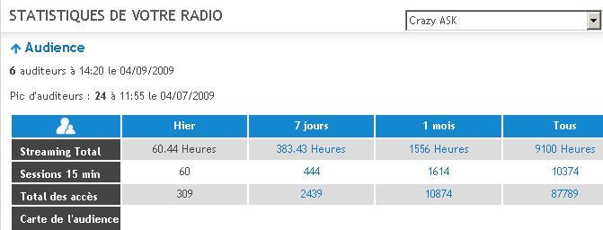 Stats Radio - Page 2 Stats120