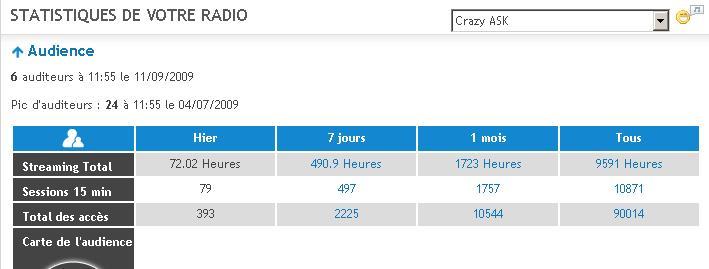 Stats Radio - Page 3 Stats129