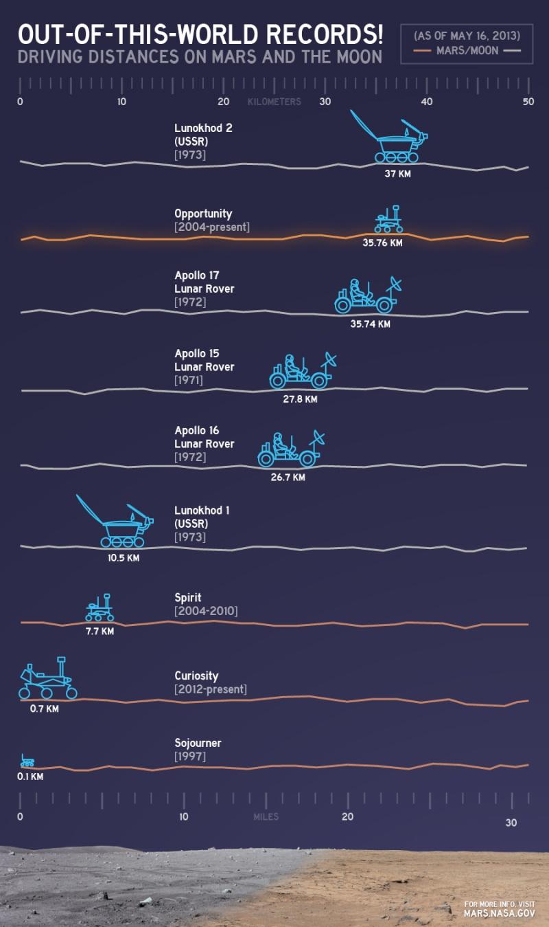Opportunity et l'exploration du cratère Endeavour - Page 5 Pia16910