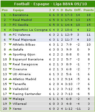 Les archives pronostics championnat espagnol de foot - Page 2 Espagn10