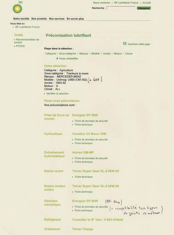 Type d huile (boite, pont, réducteur) selon année de l unimog Bp_40610