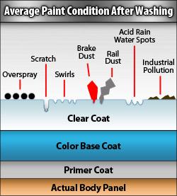 Primo lavaggio dell'auto...disastroso! - Pagina 2 Clayin12