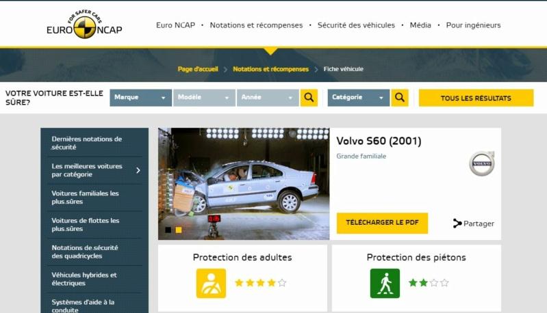 VOLVO &  EURONCAP S60-2010