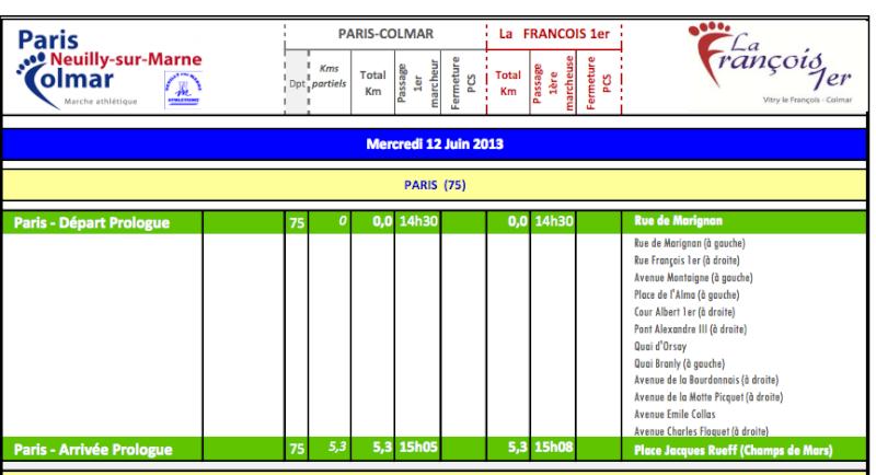 Le parcours du Paris-Colmar 2013 Sans_t10