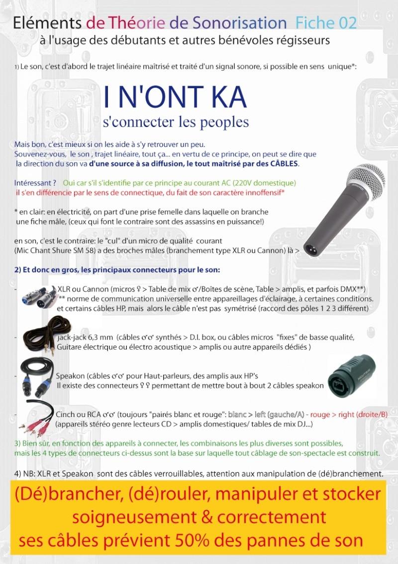 Le Son & le Light: Fiches pratiques, etc Sonori11