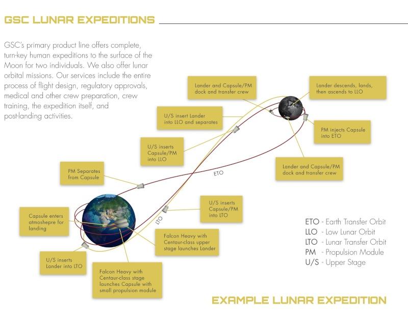 """""""Golden Spike"""" : une initiative privée pour un atterrissage lunaire ? - Page 5 Sans_t80"""