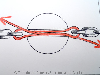 Une fois les deux boucles de formes et de longueurs satisfaisantes, on plie  à la main le fil sortant à angle droit de la perle pour ensuite commencer à  le