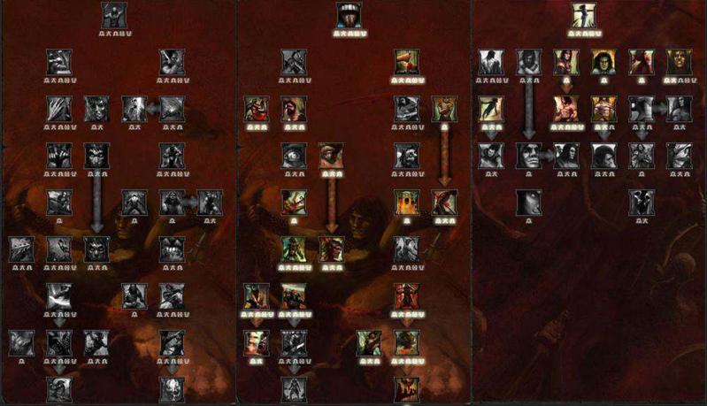 Barbarian Guide . Barbai13