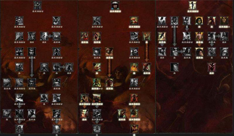 Barbarian Guide . Barbai15