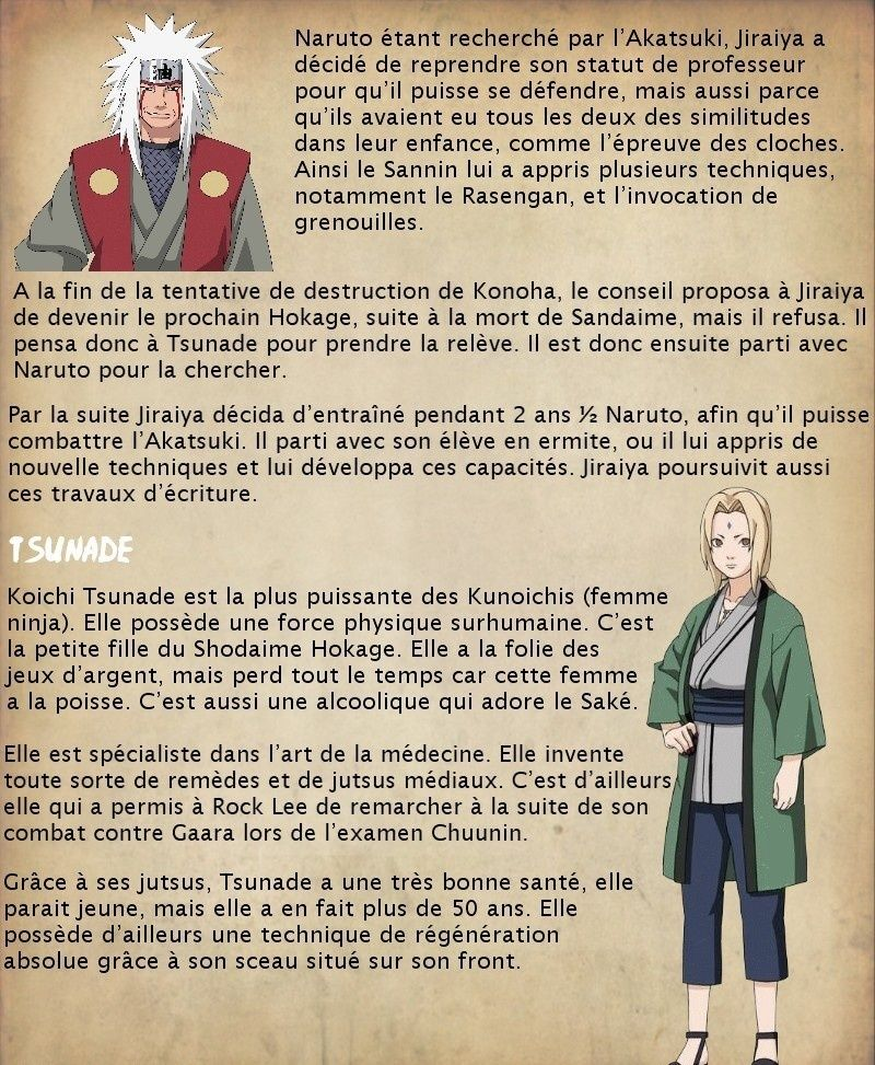 Les Hokages et les Sanins légendaire de Konoha Aout2211