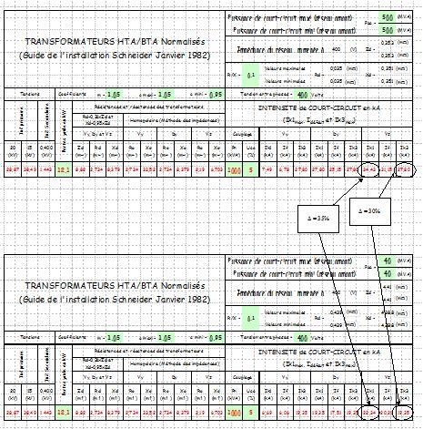 tension de court circuit d' un transformateur de puissance Ik3_et10