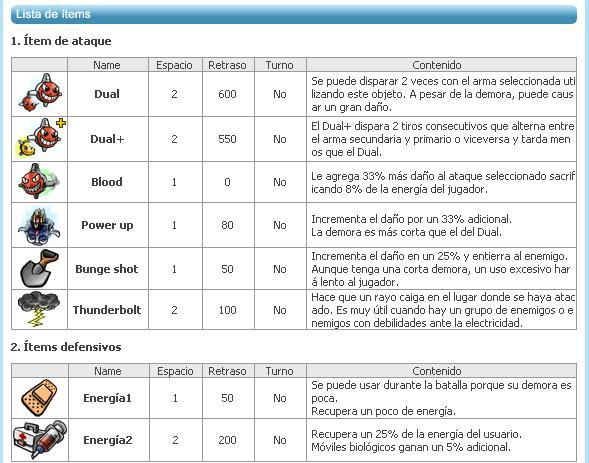 GUIA DE USO DE ITEMS Items112