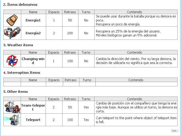 GUIA DE USO DE ITEMS Items113