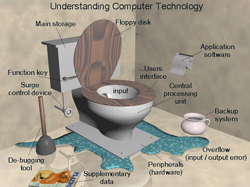 Computerized toilet [PIC] 15141_10
