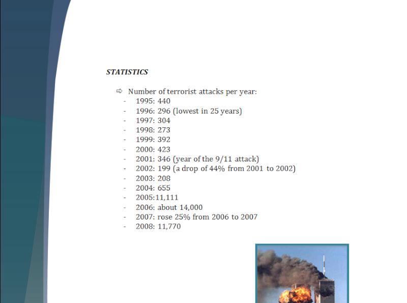 Asia Study Guide - Question of International Terrorism Terror14