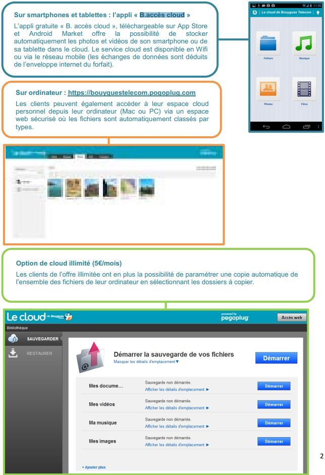 Le Cloud de Bouygues Telecom: 20Go offert, pour l'adopter. Clouda10
