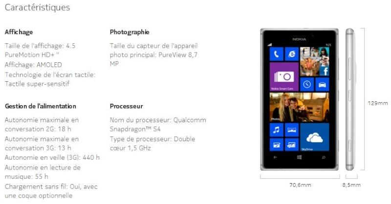 Le Nokia Lumia 925 disponible dans la boutique Bouygues Telecom Nokica10