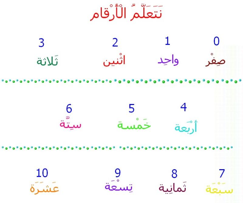 langages langages Ouzouz13