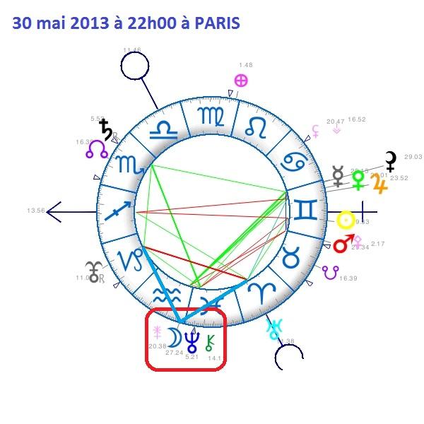 PL du 25 mai - Page 4 Theme_36