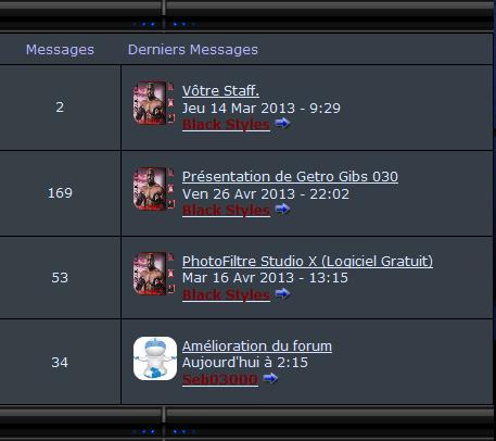 Amélioration du forum  Captur35