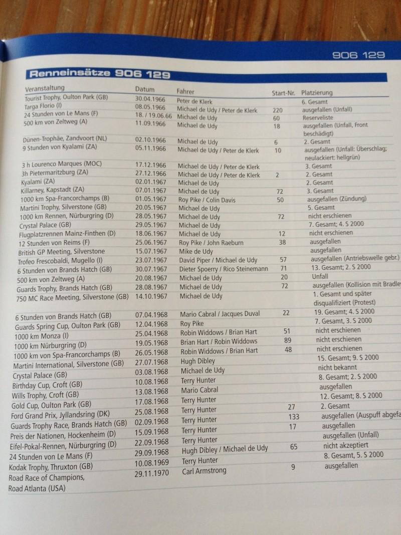Le Tour Auto  2013 en Porsche 906 - Page 8 Palma11
