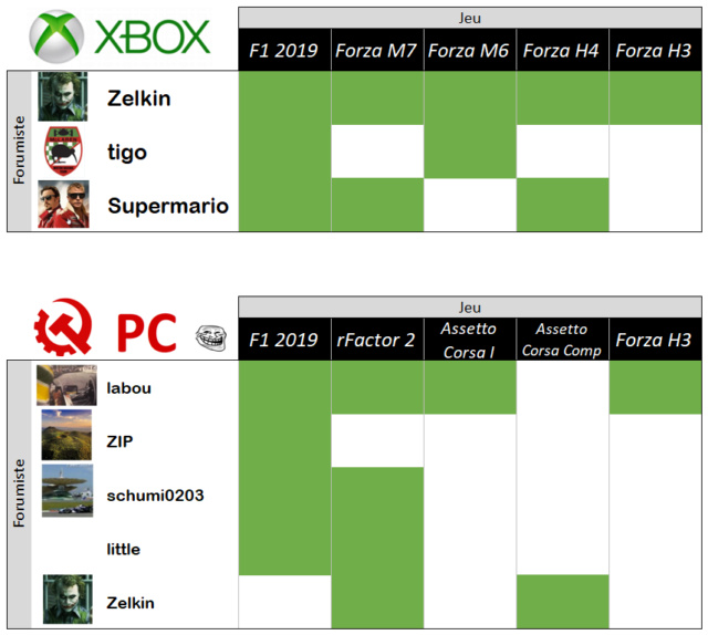 [Jeux vidéo] F1 et sport auto entre forumistes - Page 2 Captur14