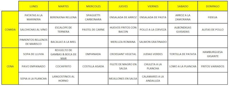 Menú de la Semana 29-Abr a 5-May (2013) Menu11