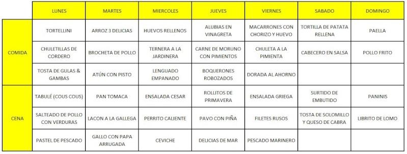 Menú de la Semana 06-May a 12-May (2013) Menu12