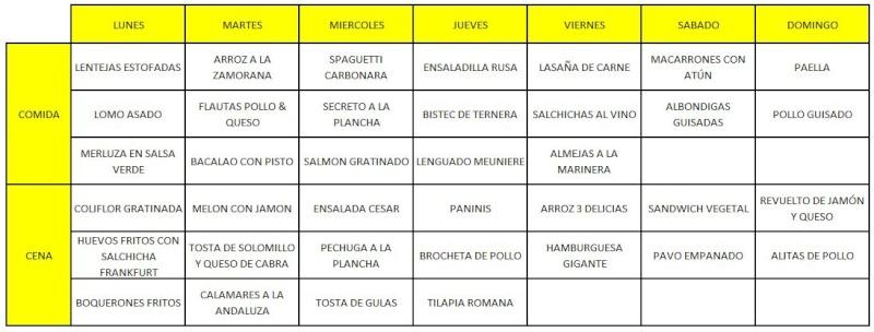 Menú de la Semana 3-Jun a 9-Jun (2013) Menu17
