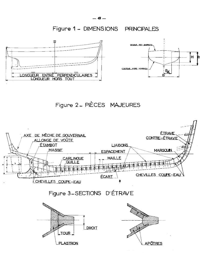 Lecture de Plans Bv_1915