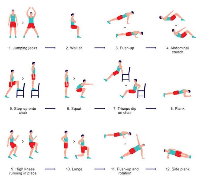 12 exercices en moins de 10 minutes 12well10