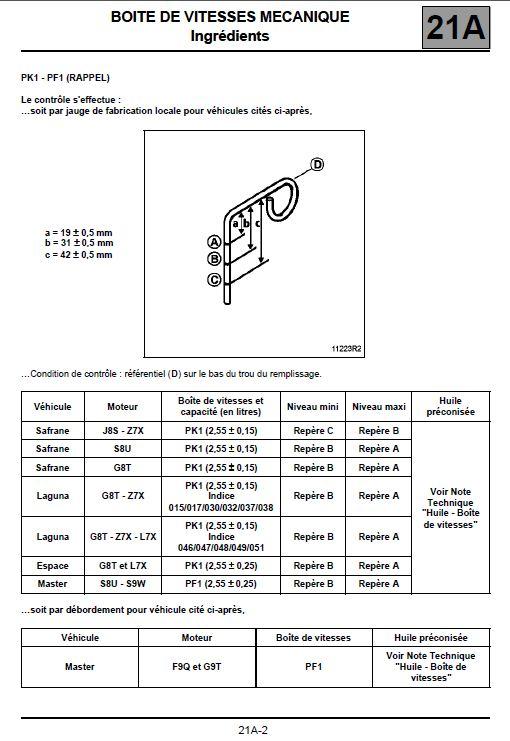 [TUTO] Remplacement cardan gauche 2.2 TD + vidange boite Captur10