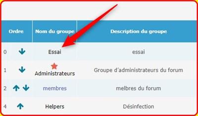 permissions - Permissions des groupes Essai210