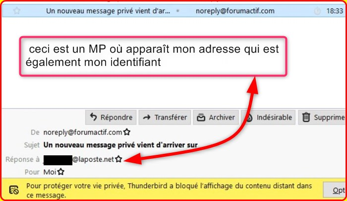Mon Email apparaît dans les MP Mp11