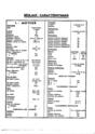 [DOC] MONET-GOYON type S3G - Notice d'entretien Img04210