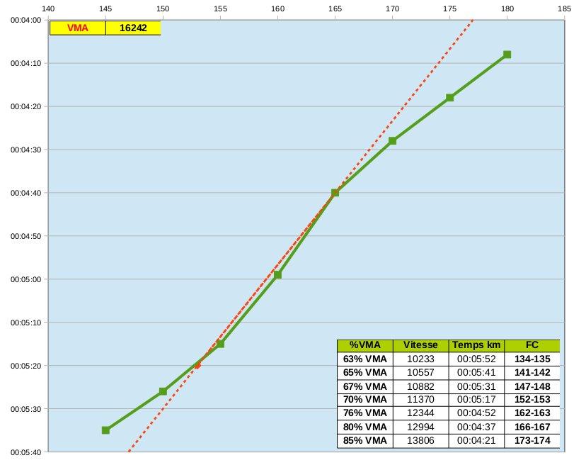Nono17 ---> 4e test de palier - 16/08/2015 - Page 2 Img114