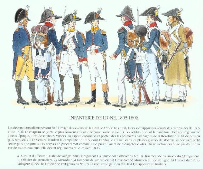 pour les amoureux du 1er empire 180610