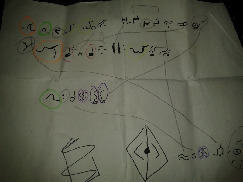 Décryptage de symbole  2013-010
