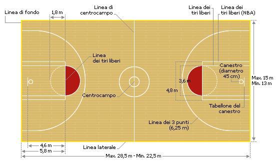 Pallacanestro Basket10
